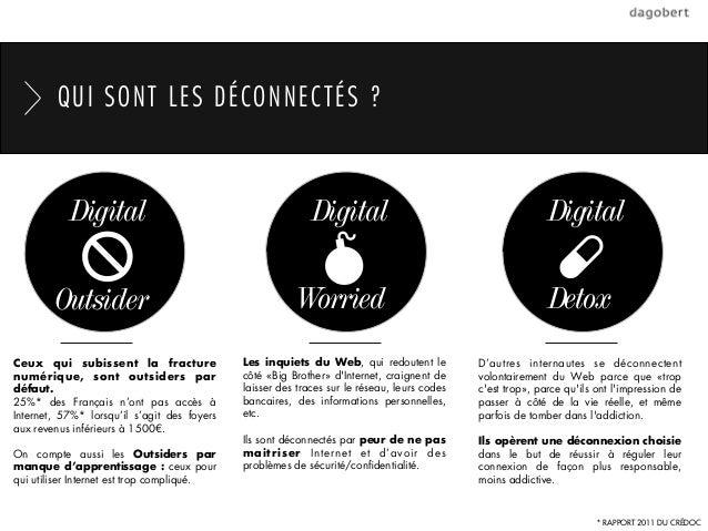 QUI SONT LES DÉCONNECTÉS ?           Digital                                         Digital                              ...