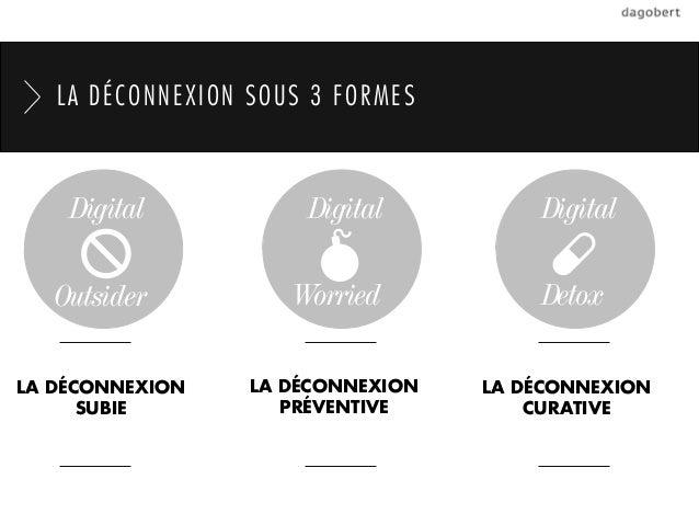 LA DÉCONNEXION SOUS 3 FORMES    Digital           Digital          Digital   Outsider          Worried           DetoxLA D...