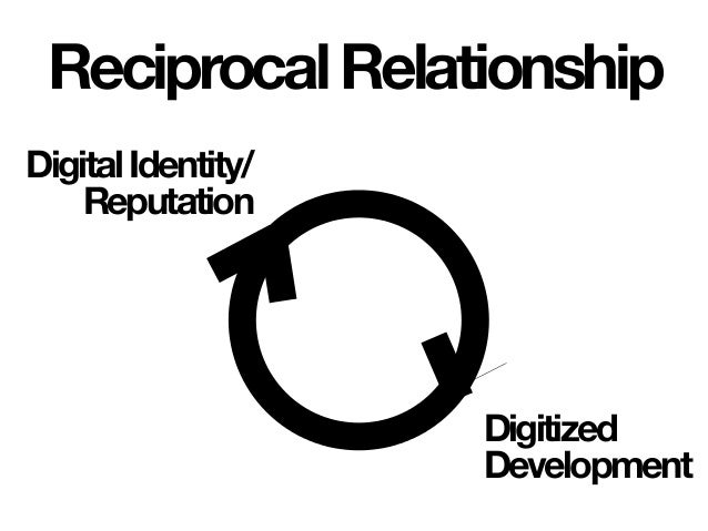 DigitalIdentity/ Reputation Digitized Development ReciprocalRelationship