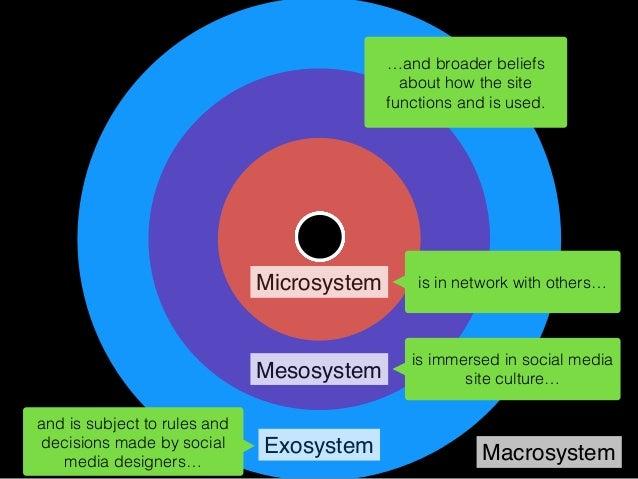Developing new theory digitized development.