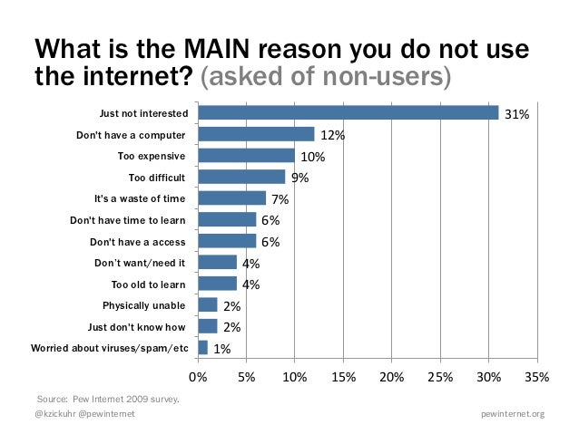 What is the MAIN reason you do not usethe internet? (asked of non-users)                  Just not interested             ...