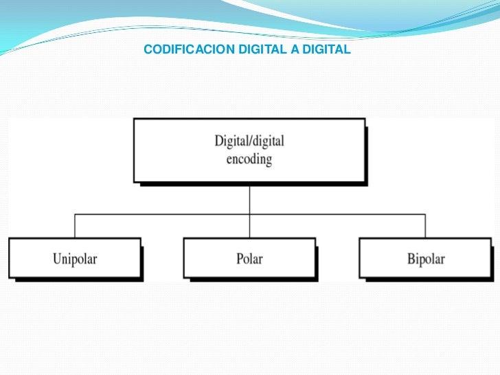 CODIFICACION DIGITAL A DIGITAL <br />