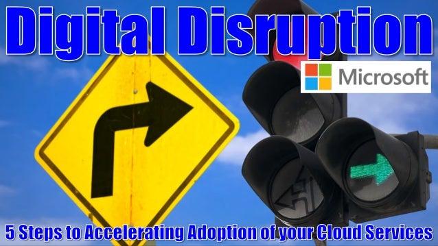 Internally facingoperations automation  Cloud = IT Transformation  Cloud = Externally facingcustomer interactions  Busines...