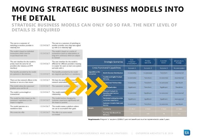 | USING BUSINESS ARCHITECTURE TO ENABLE CUSTOMER EXPERIENCE AND VALUE STRATEGIES | ENTERPRISE ARCHITECTS © 201 463 MOVING ...