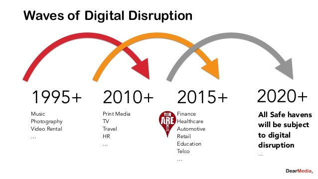the disruption of music industry