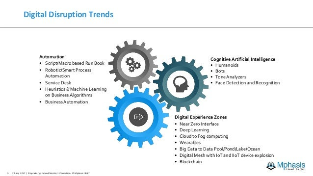 Technology Management Image: Digital Disruption & Transformation@IT Services-Bala Vedagiri