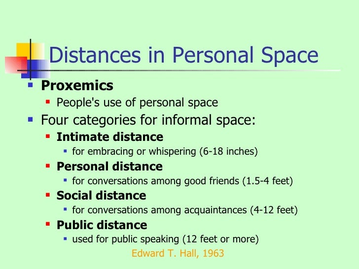 Describe the concepts of territoriality privacy and personal space