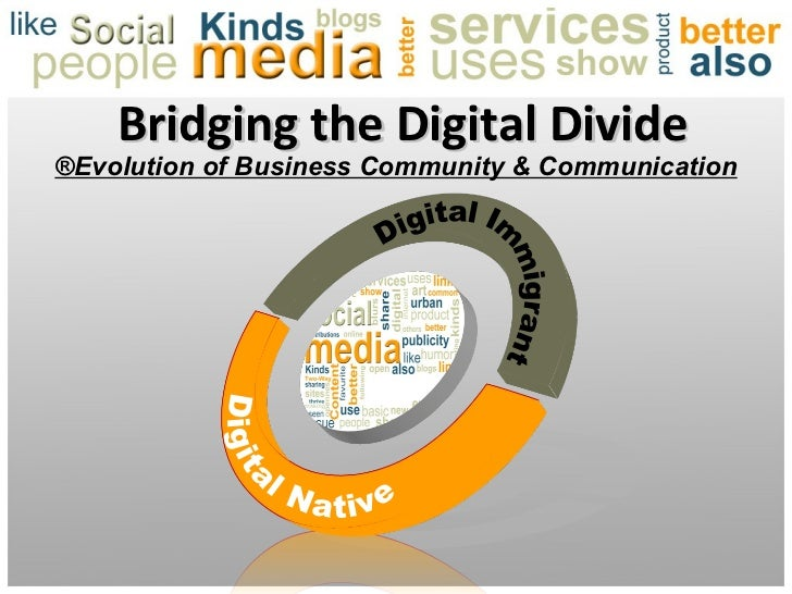 Bridging the Digital Divide Digital Native Digital Immigrant ®Evolution of Business Community & Communication