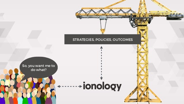 STRATEGIES, POLICIES, OUTCOMES So, you want me to do what?