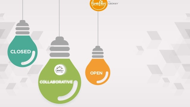 Digital  Innovator  Characteristics Digital Innovators Doing Digital Set destinations Set targets Create action based st...