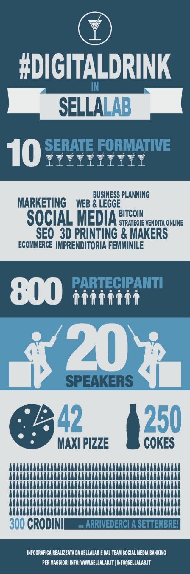 Infografica - SellaLab #Digitaldrink