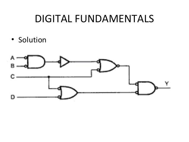 Digital design chap 2