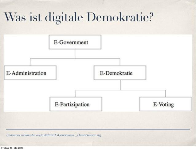 Digitale Demokratie? Slide 3