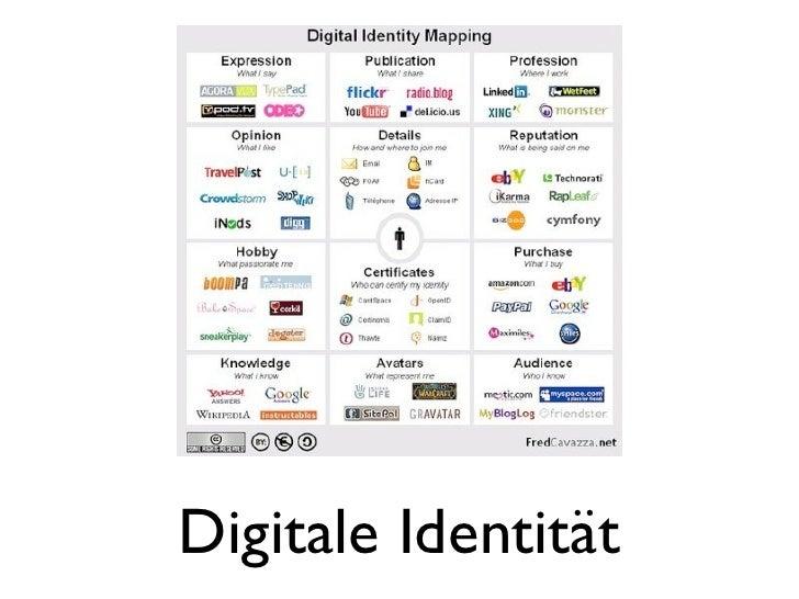 Digitale Identität