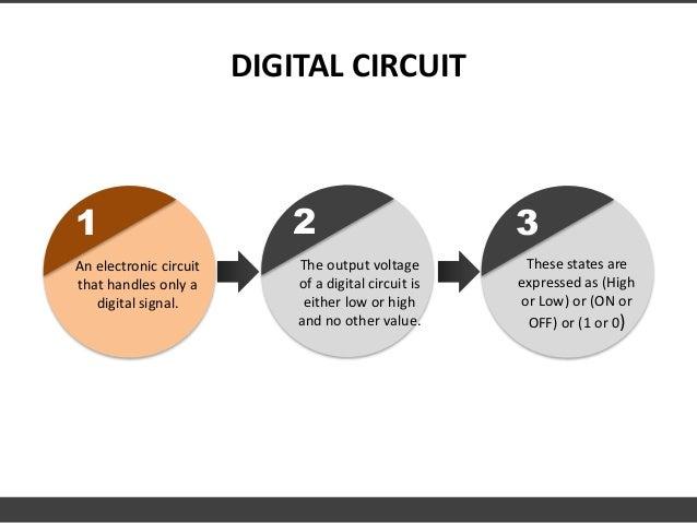Digital electronics - Basics Slide 3