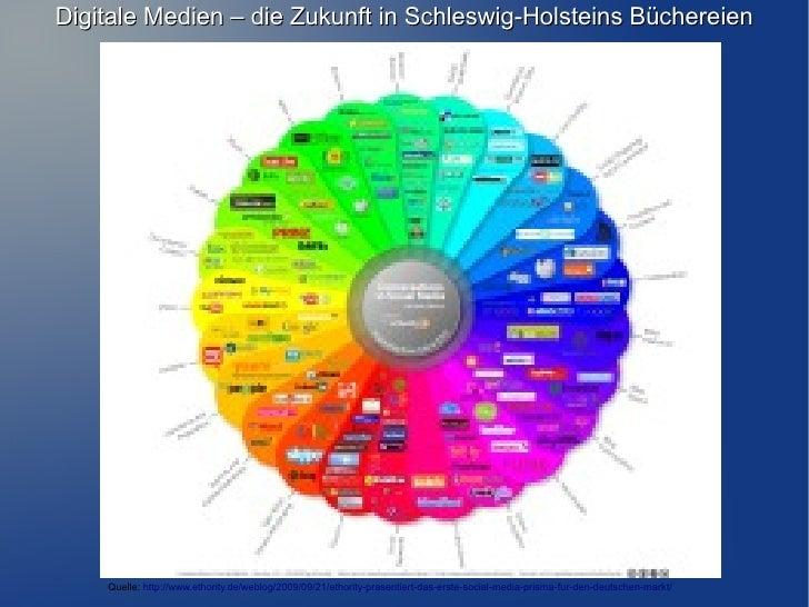 Digitale Medien – die Zukunft in Schleswig-Holsteins Büchereien         Quelle: http://www.ethority.de/weblog/2009/09/21/e...