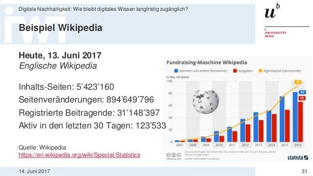 14. Juni 2017 Digitale Nachhaltigkeit: Wie bleibt digitales Wissen langfristig zugänglich? 31 Beispiel Wikipedia Heute, 13...