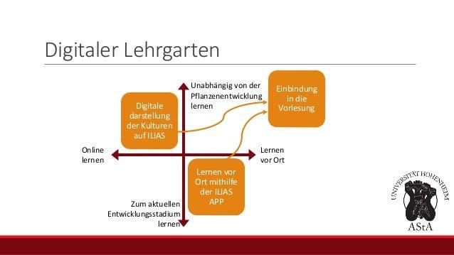 Digitaler Lehrgarten Digitale darstellung der Kulturen auf ILIAS Lernen vor Ort mithilfe der ILIAS APP Online lernen Lerne...