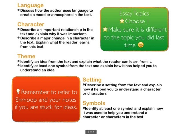 Sample Of Proposal Essay Getting Started  Argumentative Essay Topics For High School also How To Start A Science Essay How To Create A Digital Essay For English Sample High School Essays