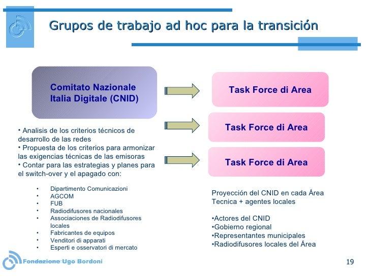 Grupos de trabajo ad hoc para la transición <ul><li>Analisis de los criterios técnicos de desarrollo de las redes </li></u...