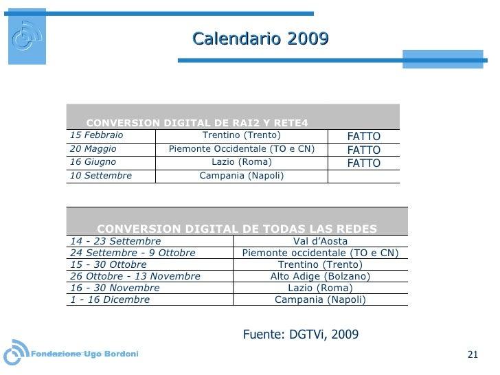 Calendario 2009 Fuente: DGTVi, 2009 CONVERSION DIGITAL DE RAI2 Y RETE4 15 Febbraio Trentino (Trento) FATTO 20 Maggio Piemo...