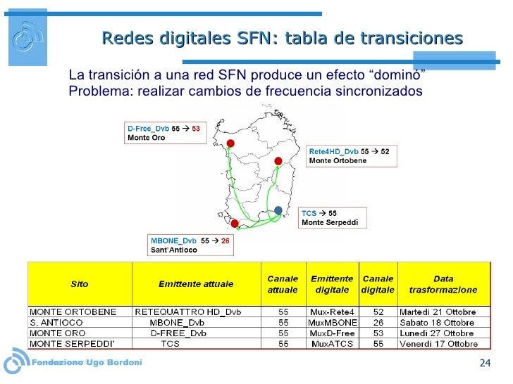 """Problema: realizar cambios de frecuencia sincronizados La transición a una red SFN produce un efecto """"dominó"""" Redes digita..."""