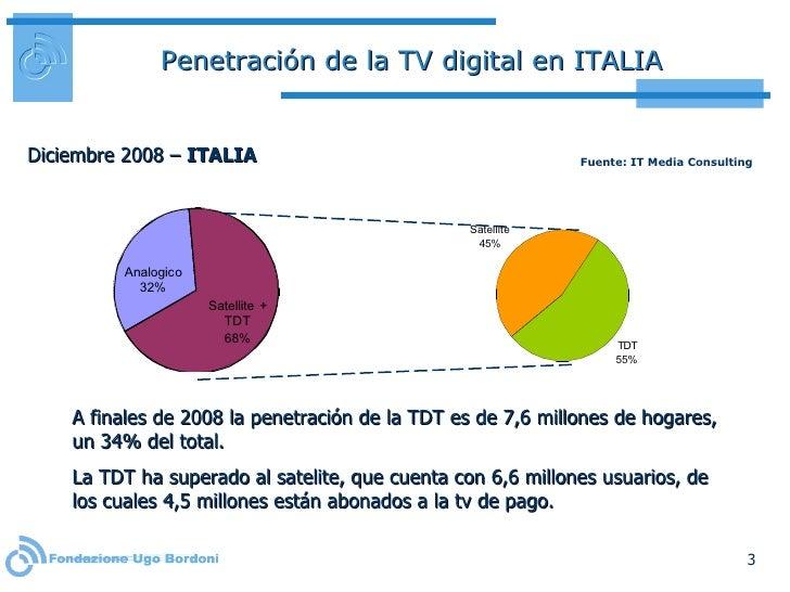 Penetración de la TV digital en ITALIA Fuente: IT Media Consulting Diciembre 2008 –  ITALIA A finales de 2008 la penetraci...