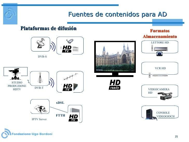 Fuentes de contenidos para AD Plataformas de difusión DVB-S IPTV Server FIBRA xDSL FTTH LETTORE HD VCR HD VIDEOCAMERA HD C...