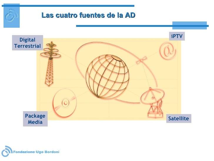 Las cuatro fuentes de la AD  Digital Terrestrial Package Media Satellite iPTV