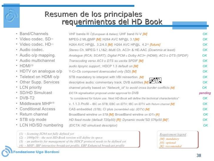 Resumen de los principales  requerimientos del HD Book <ul><li>Band/Channels VHF banda III  / (European & Italian);  UHF b...