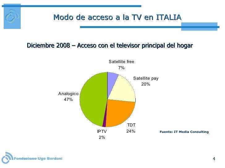 Modo de acceso a la TV en ITALIA Fuente: IT Media Consulting Diciembre 2008 – Acceso con el televisor principal del hogar