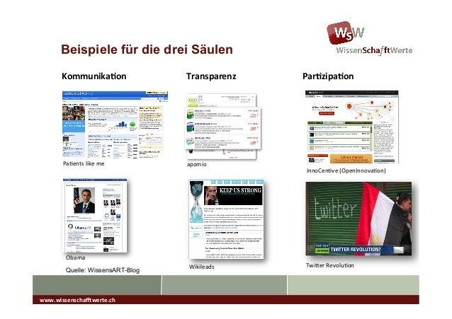 www.wissenscha*werte.ch   Beispiele für die drei Säulen Kommunika3on                   Transparenz    ...