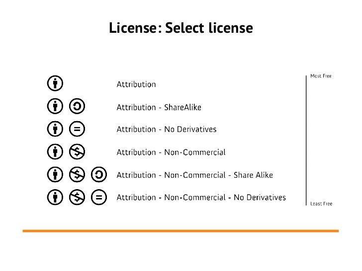 License: Select license