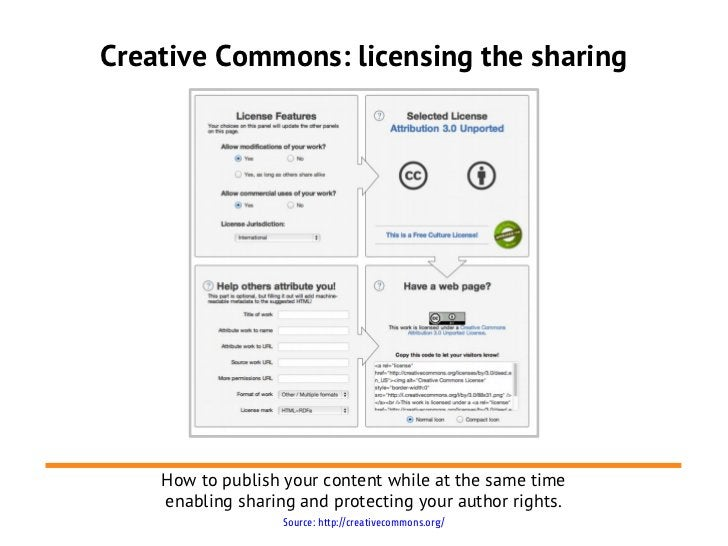 Creative Commons: licensing the sharing    How to publish your content while at the same time    enabling sharing and prot...
