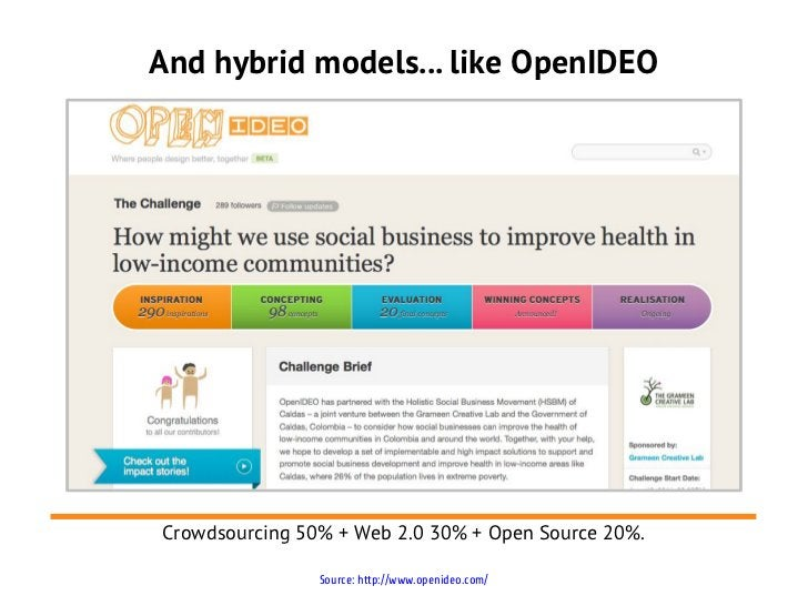 And hybrid models... like OpenIDEOCrowdsourcing 50% + Web 2.0 30% + Open Source 20%.                Source: http://www.ope...
