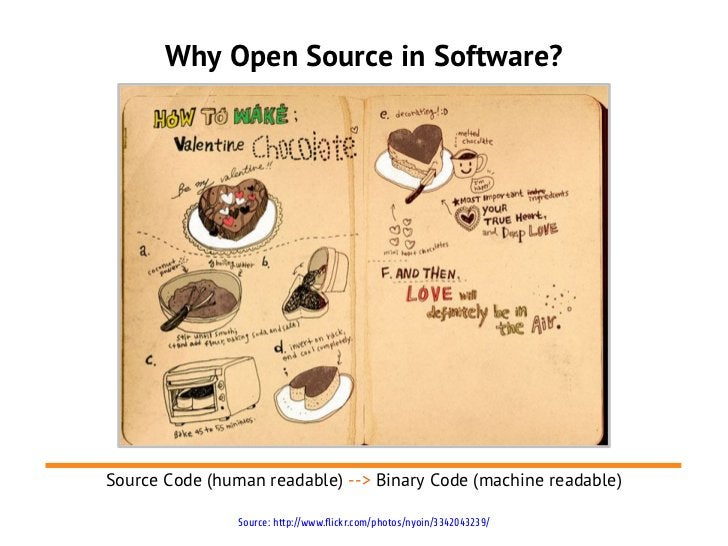 Why Open Source in Software?Source Code (human readable) --> Binary Code (machine readable)                Source: http://...