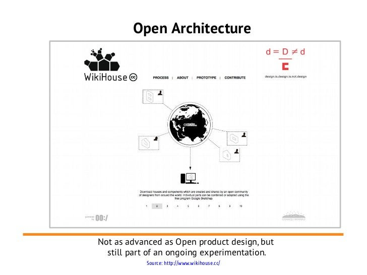 Open ArchitectureNot as advanced as Open product design, but  still part of an ongoing experimentation.           Source: ...