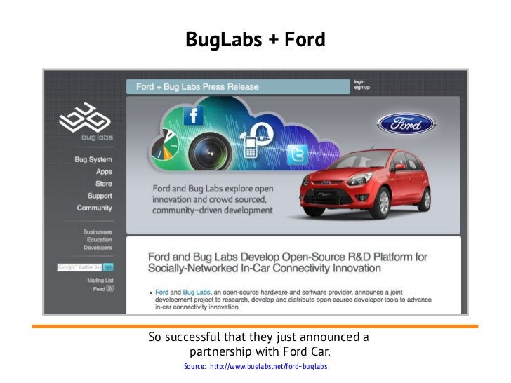 BugLabs + FordSo successful that they just announced a       partnership with Ford Car.      Source: http://www.buglabs.ne...