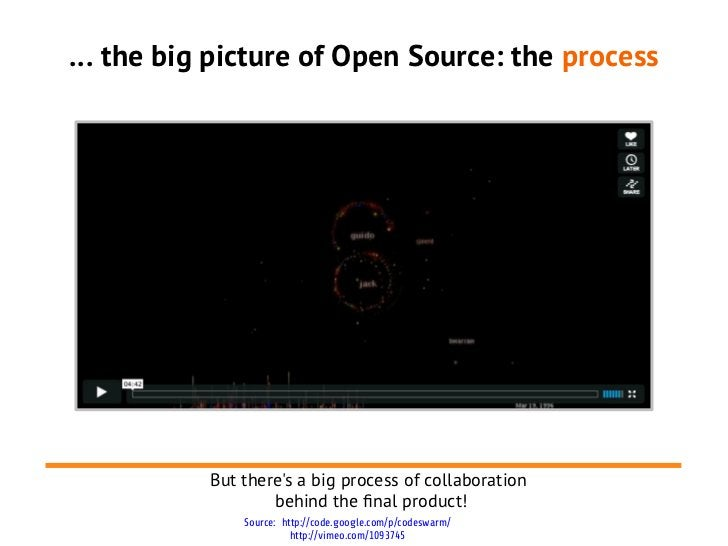 … the big picture of Open Source: the process          But theres a big process of collaboration                  behind t...