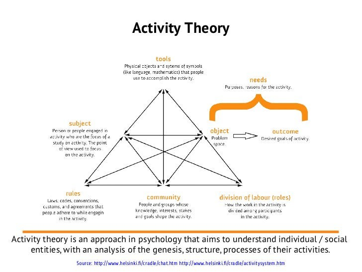 Activity TheoryActivity theory is an approach in psychology that aims to understand individual / social     entities, with...