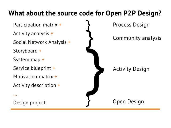 What about the source code for Open P2P Design? Participation matrix +                             }   Process Design Acti...