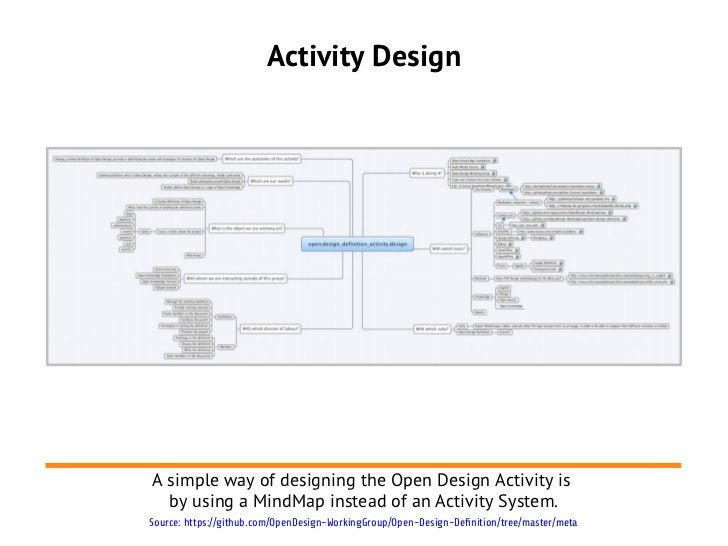 Activity DesignA simple way of designing the Open Design Activity is  by using a MindMap instead of an Activity System.Sou...