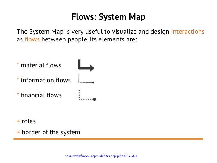 Flows: System MapThe System Map is very useful to visualize and design interactionsas flows between people. Its elements a...