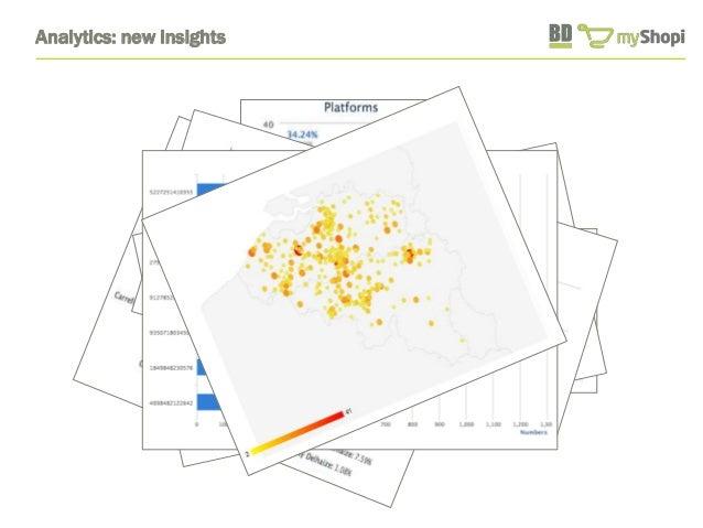 Analytics: new insights