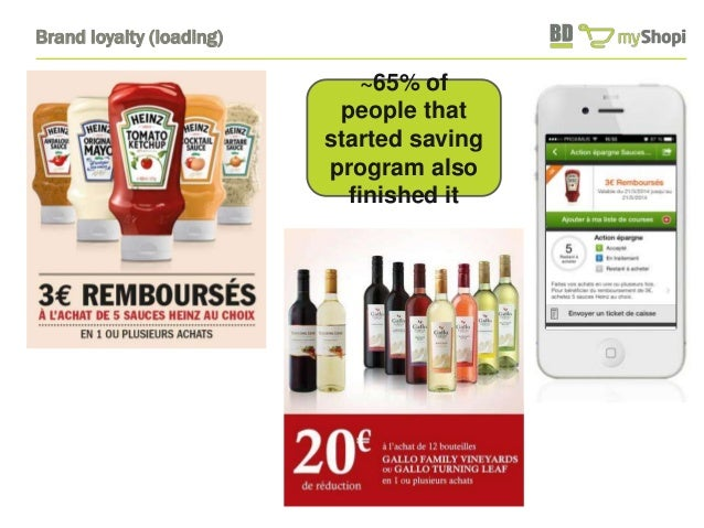 Brand loyalty (loading)  ~65% of  people that  started saving  program also  finished it