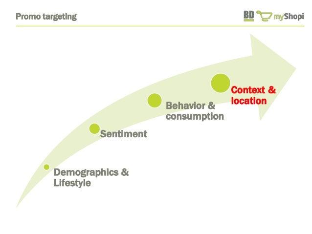 Promo targeting  Sentiment  Demographics &  Lifestyle  Behavior &  consumption  Context &  location