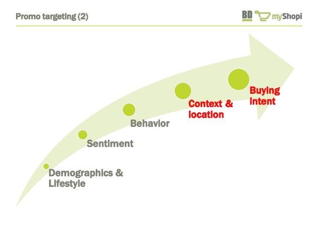 Promo targeting (2)  Sentiment  Demographics &  Lifestyle  Behavior  Context &  location  Buying  intent