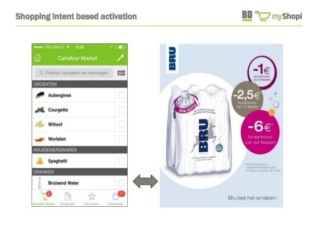 Shopping intent based activation