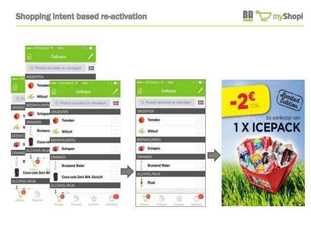 Shopping intent based re-activation