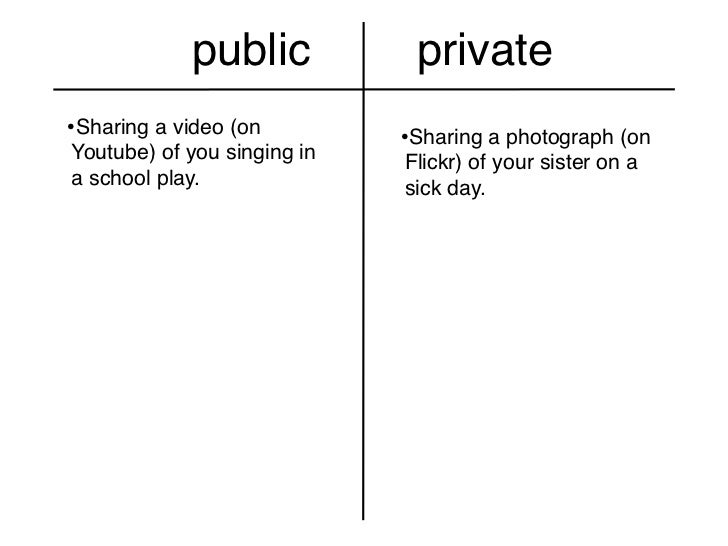 public             private •Sharing a video (on           •Sharing a photograph (on  Youtube) of you singing in    Flickr)...